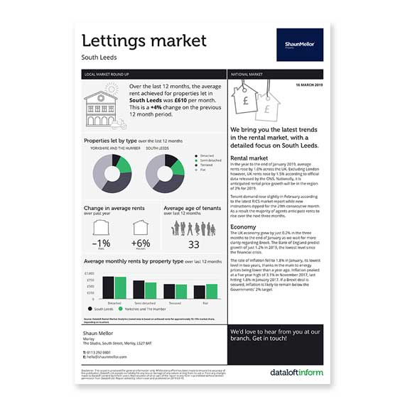 Lettings market snapshot